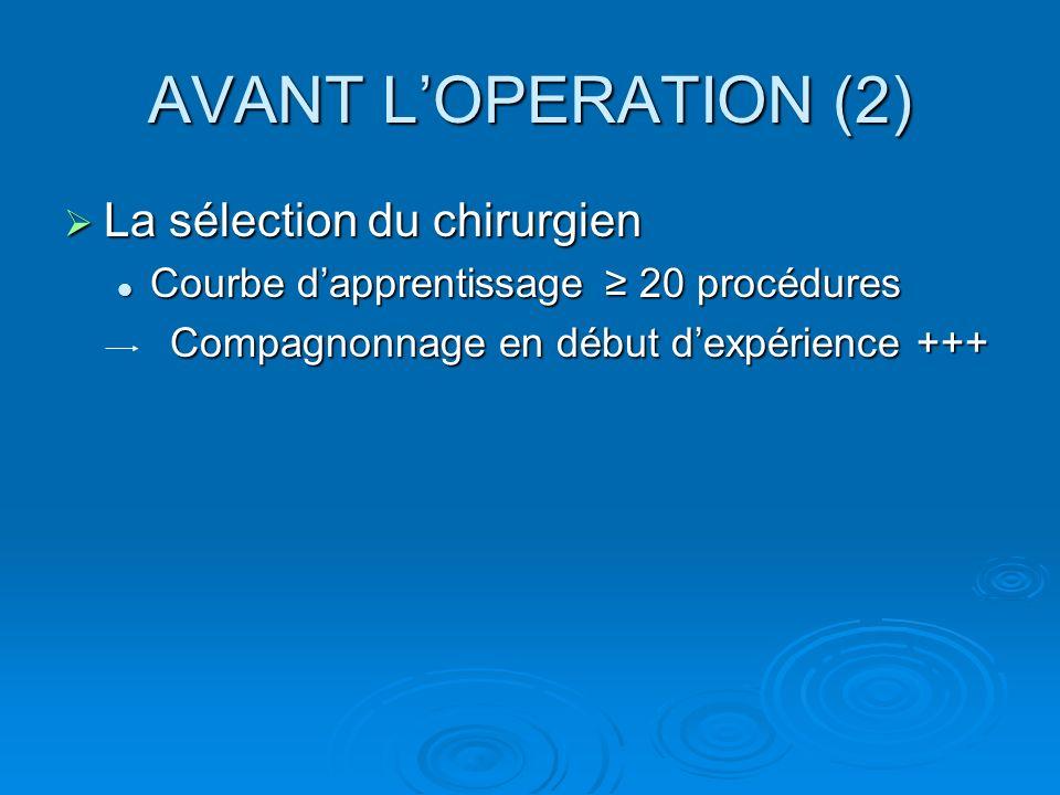 AVANT LOPERATION (2) La sélection du chirurgien La sélection du chirurgien Courbe dapprentissage 20 procédures Courbe dapprentissage 20 procédures Com