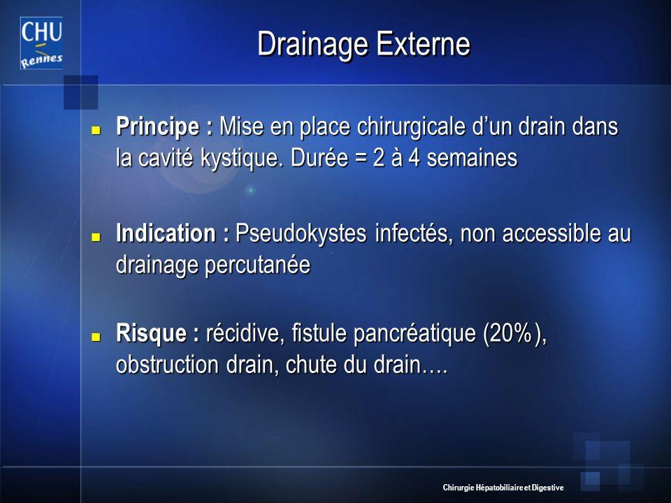 Chirurgie Hépatobiliaire et Digestive Drainage Externe Principe : Mise en place chirurgicale dun drain dans la cavité kystique. Durée = 2 à 4 semaines