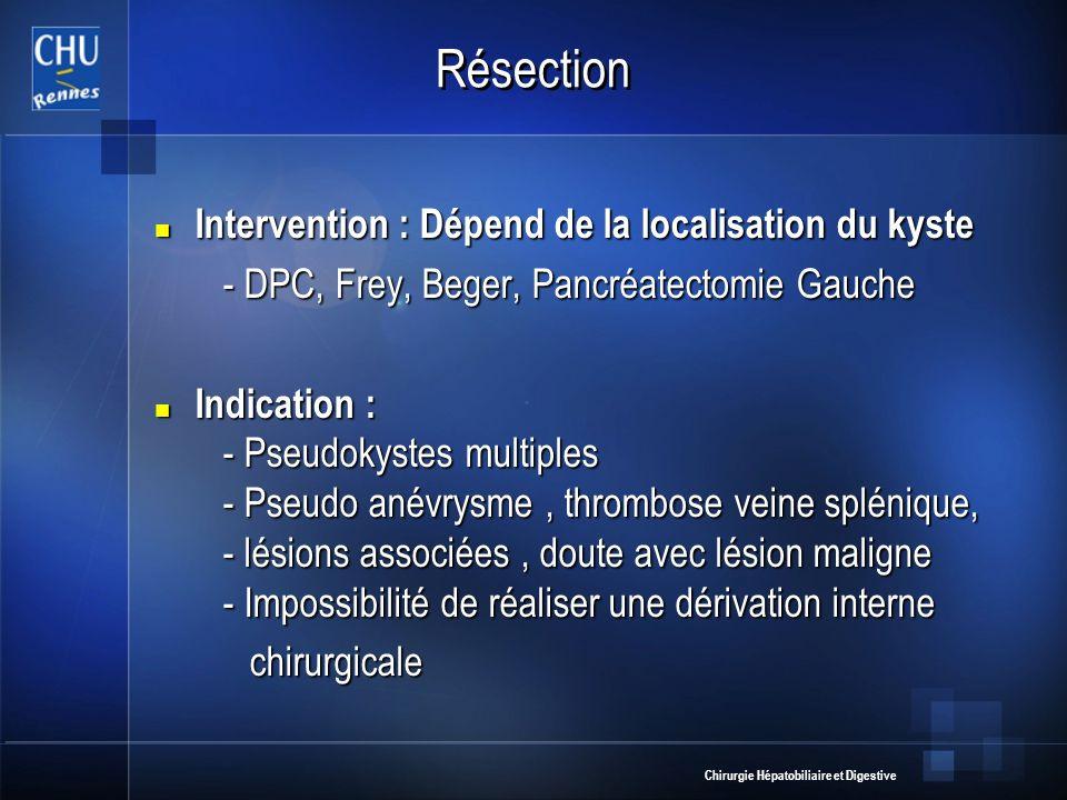Chirurgie Hépatobiliaire et Digestive Résection Intervention : Dépend de la localisation du kyste Intervention : Dépend de la localisation du kyste -