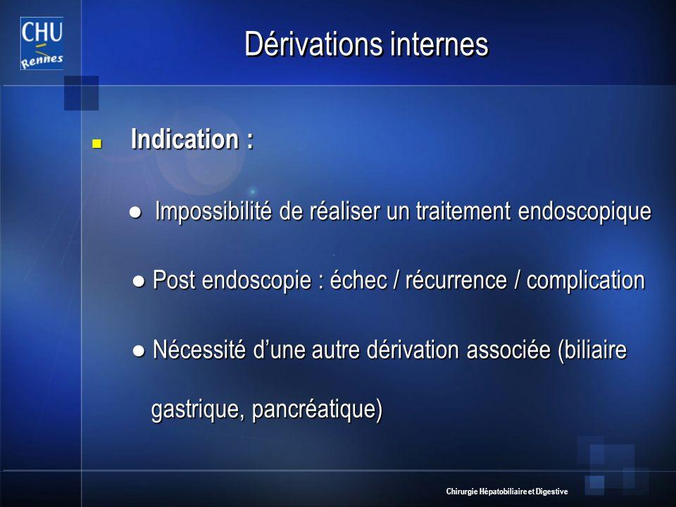 Chirurgie Hépatobiliaire et Digestive Dérivations internes Indication : Indication : Impossibilité de réaliser un traitement endoscopique Post endosco