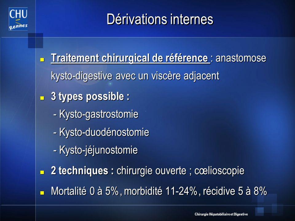Chirurgie Hépatobiliaire et Digestive Dérivations internes Traitement chirurgical de référence : anastomose kysto-digestive avec un viscère adjacent T