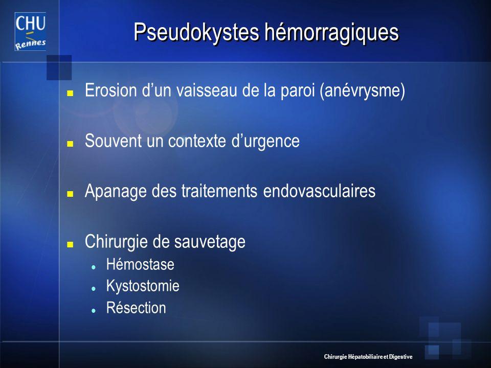 Chirurgie Hépatobiliaire et Digestive Pseudokystes hémorragiques Erosion dun vaisseau de la paroi (anévrysme) Souvent un contexte durgence Apanage des