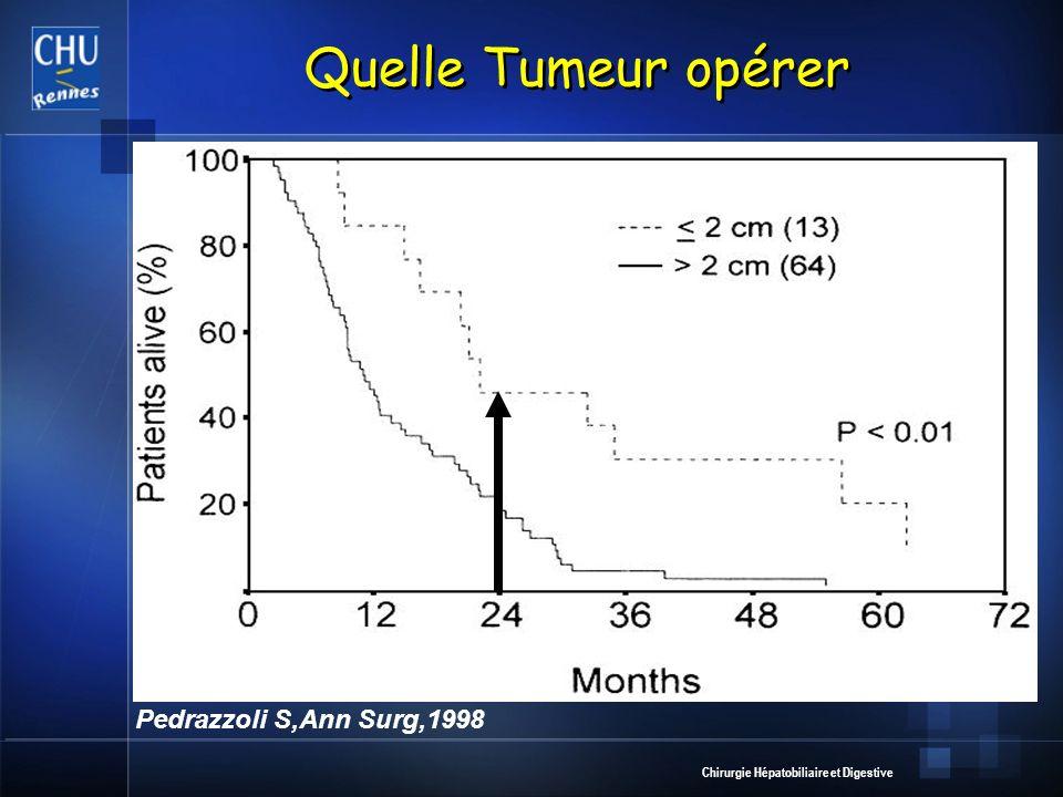Chirurgie Hépatobiliaire et Digestive Quelle Tumeur opérer Pedrazzoli S,Ann Surg,1998