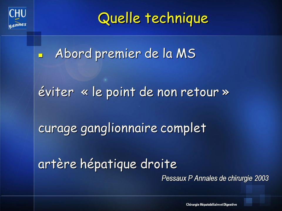 Chirurgie Hépatobiliaire et Digestive Quelle technique Abord premier de la MS Abord premier de la MS éviter « le point de non retour » curage ganglion