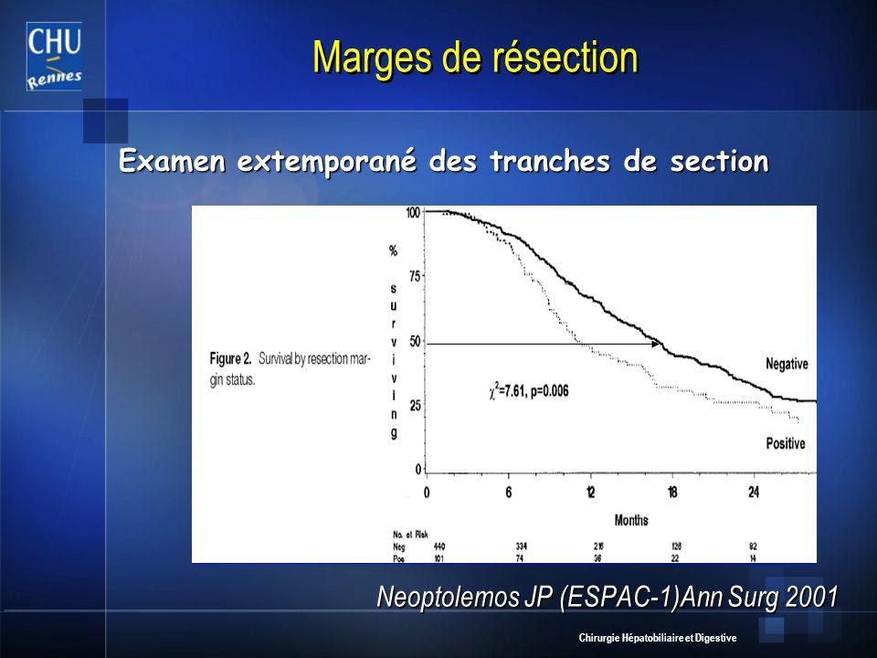 Chirurgie Hépatobiliaire et Digestive Marges de résection Examen extemporané des tranches de section Neoptolemos JP (ESPAC-1)Ann Surg 2001