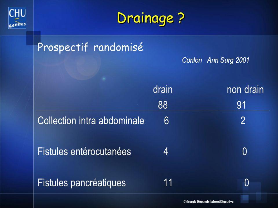 Chirurgie Hépatobiliaire et Digestive Drainage ? Prospectif randomisé Conlon Ann Surg 2001 drain non drain 88 91 Collection intra abdominale 6 2 Fistu