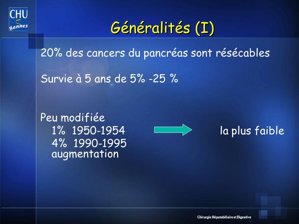 Généralités (I) 20% des cancers du pancréas sont résécables Survie à 5 ans de 5% -25 % Peu modifiée 1% 1950-1954 la plus faible 4% 1990-1995 augmentat