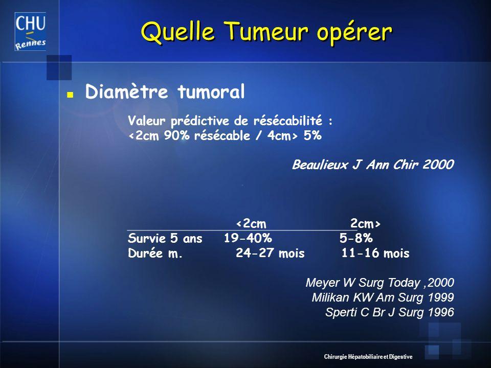 Chirurgie Hépatobiliaire et Digestive Quelle Tumeur opérer Diamètre tumoral Valeur prédictive de résécabilité : 5% Beaulieux J Ann Chir 2000 Survie 5 ans 19-40% 5-8% Durée m.
