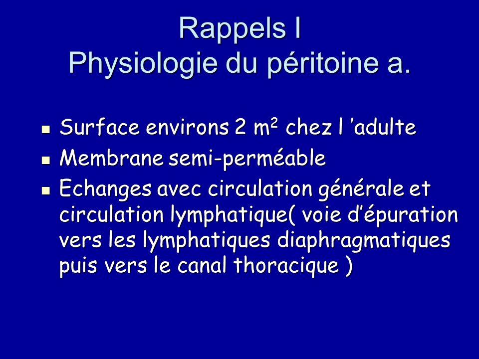 Rappels I Physiologie du péritoine b.