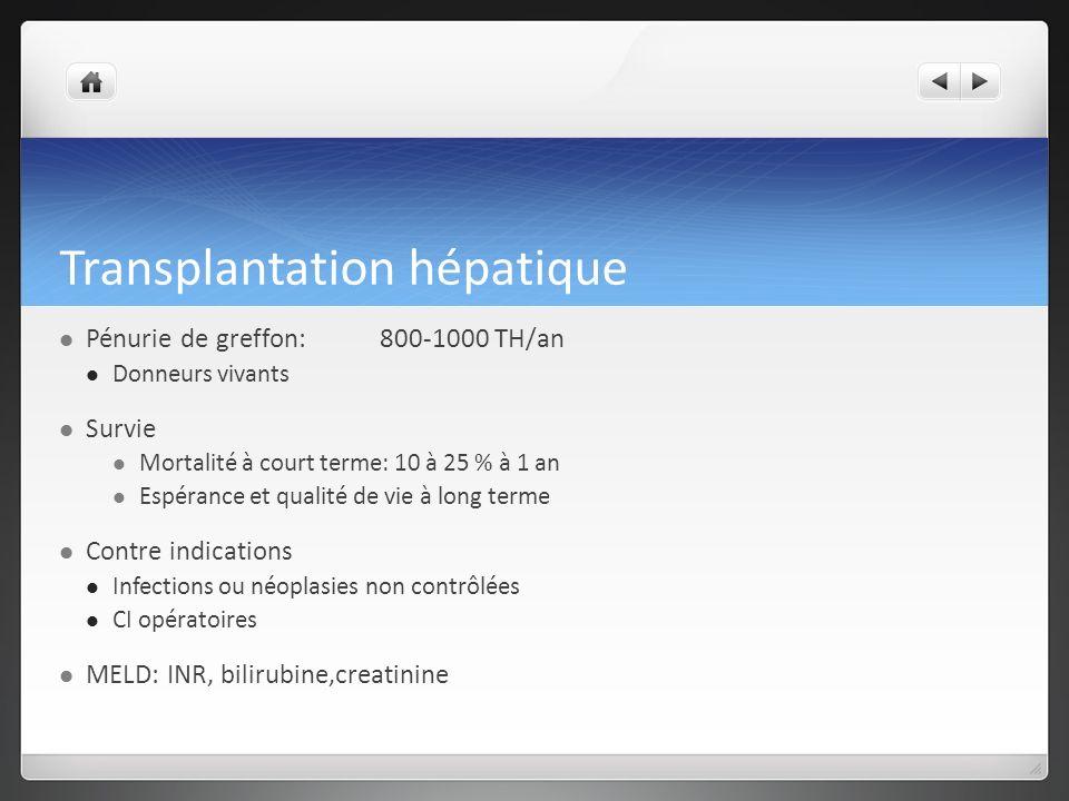Transplantation hépatique Pénurie de greffon:800-1000 TH/an Donneurs vivants Survie Mortalité à court terme: 10 à 25 % à 1 an Espérance et qualité de vie à long terme Contre indications Infections ou néoplasies non contrôlées CI opératoires MELD: INR, bilirubine,creatinine