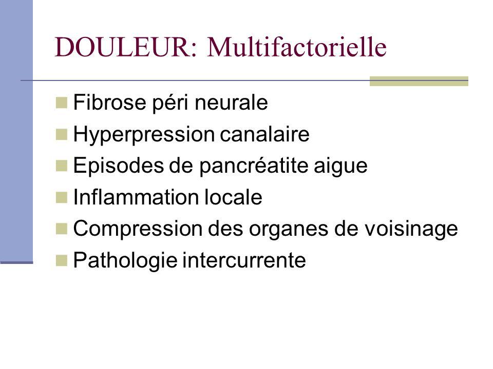 DOULEUR: Multifactorielle Fibrose péri neurale Hyperpression canalaire Episodes de pancréatite aigue Inflammation locale Compression des organes de vo
