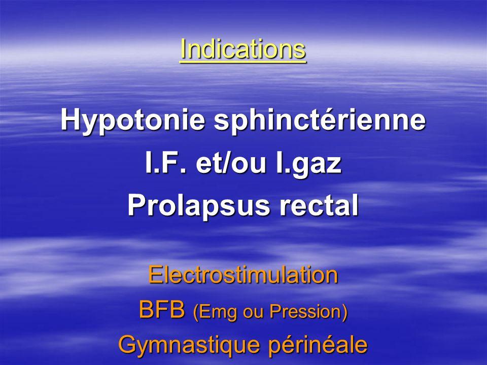 Indications Hypotonie sphinctérienne I.F. et/ou I.gaz Prolapsus rectal Electrostimulation BFB (Emg ou Pression) Gymnastique périnéale