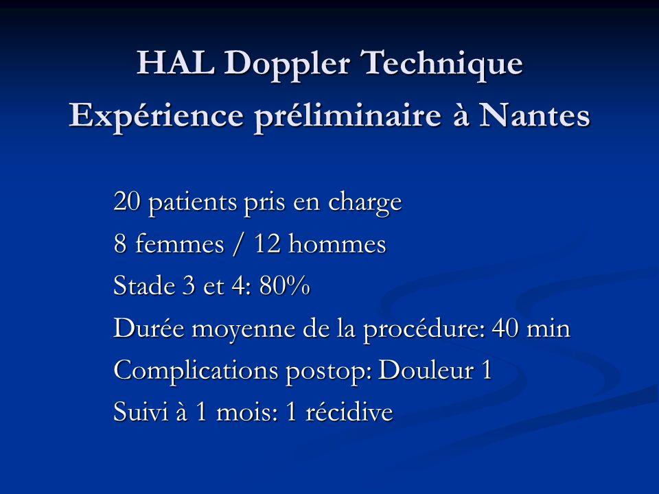 HAL Doppler Technique Expérience préliminaire à Nantes 20 patients pris en charge 8 femmes / 12 hommes Stade 3 et 4: 80% Durée moyenne de la procédure