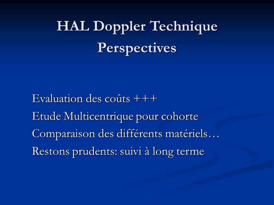 HAL Doppler Technique Perspectives Evaluation des coûts +++ Etude Multicentrique pour cohorte Comparaison des différents matériels… Restons prudents: