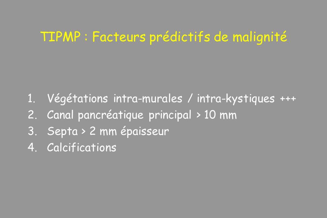 TIPMP : Facteurs prédictifs de malignité 1.Végétations intra-murales / intra-kystiques +++ 2.Canal pancréatique principal > 10 mm 3.Septa > 2 mm épais