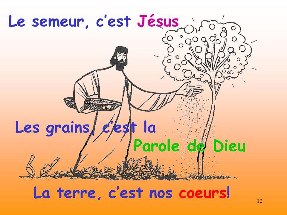 12 Le semeur, cest Jésus Les grains, cest la Parole de Dieu La terre, cest nos coeurs!
