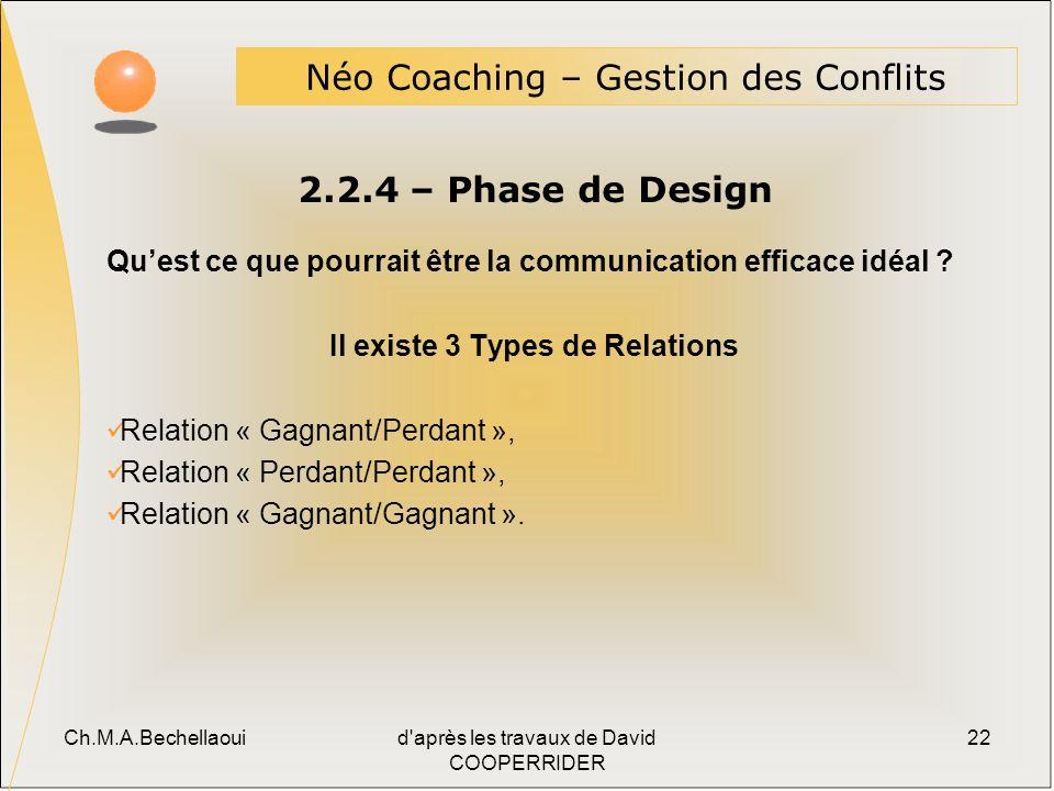 Ch.M.A.Bechellaouid après les travaux de David COOPERRIDER 22 2.2.4 – Phase de Design Néo Coaching – Gestion des Conflits Quest ce que pourrait être la communication efficace idéal .