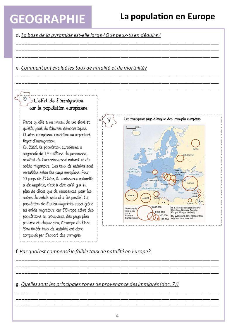 GEOGRAPHIE La population en Europe 5 Observe la pyramides des âges de lEurope en 2003, et celle que lon prévoit pour 2025; puis réponds aux questions.