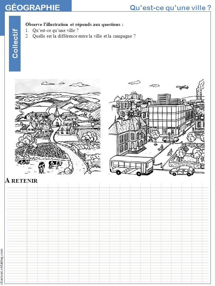 charivari.eklablog.com GÉOGRAPHIE NOM Quest-ce quune ville ? A RETENIR Observe lillustration et réponds aux questions : 1.Quest-ce quune ville ? 2.Que