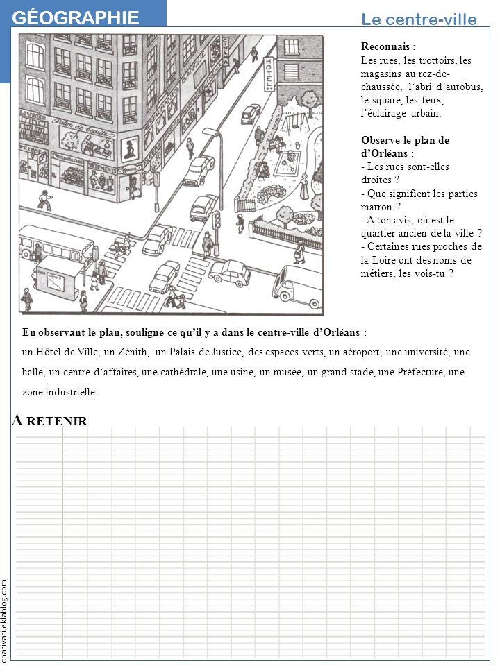 charivari.eklablog.com GÉOGRAPHIE NOM Le centre-ville Reconnais : Les rues, les trottoirs, les magasins au rez-de- chaussée, labri dautobus, le square