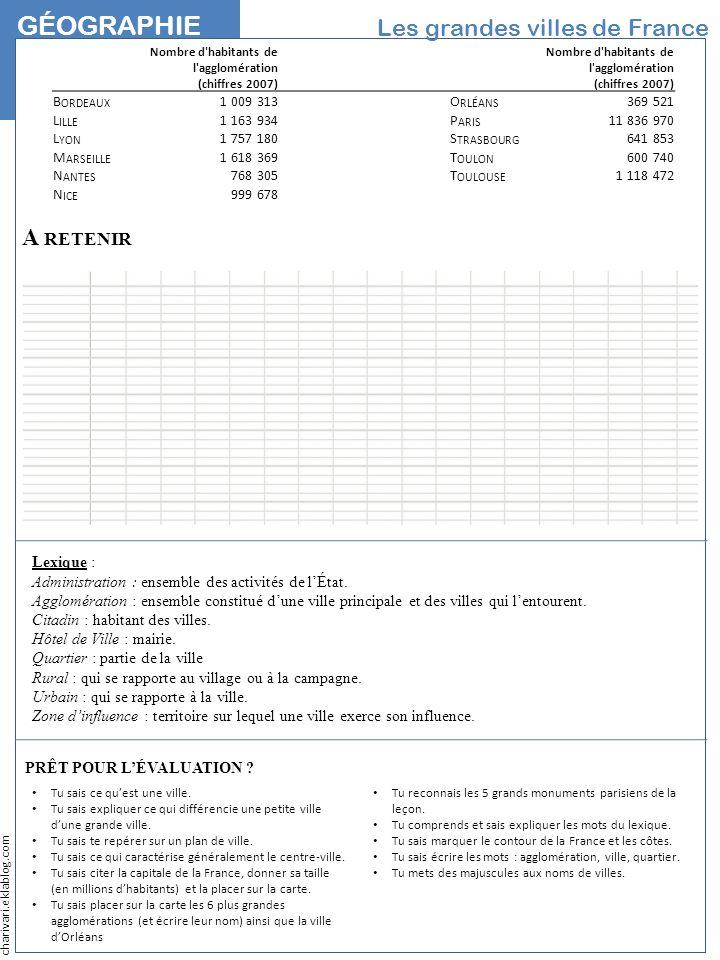 charivari.eklablog.com GÉOGRAPHIE NOM Les grandes villes de France A RETENIR PRÊT POUR LÉVALUATION ? Tu sais ce quest une ville. Tu sais expliquer ce
