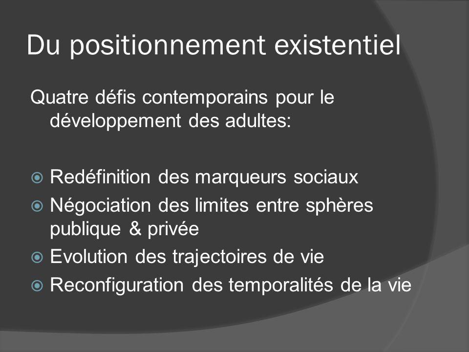 Du positionnement existentiel Quatre défis contemporains pour le développement des adultes: Redéfinition des marqueurs sociaux Négociation des limites