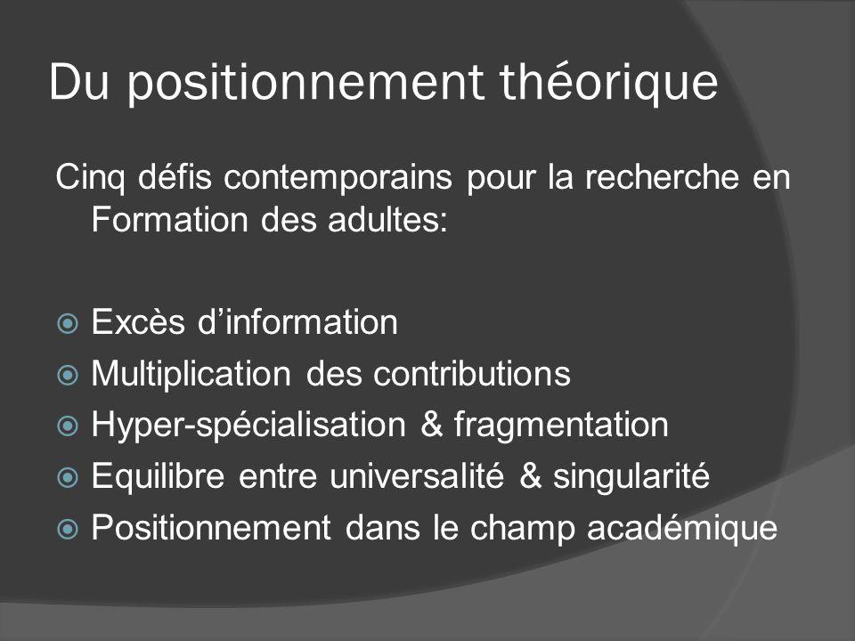 Du positionnement théorique Cinq défis contemporains pour la recherche en Formation des adultes: Excès dinformation Multiplication des contributions H