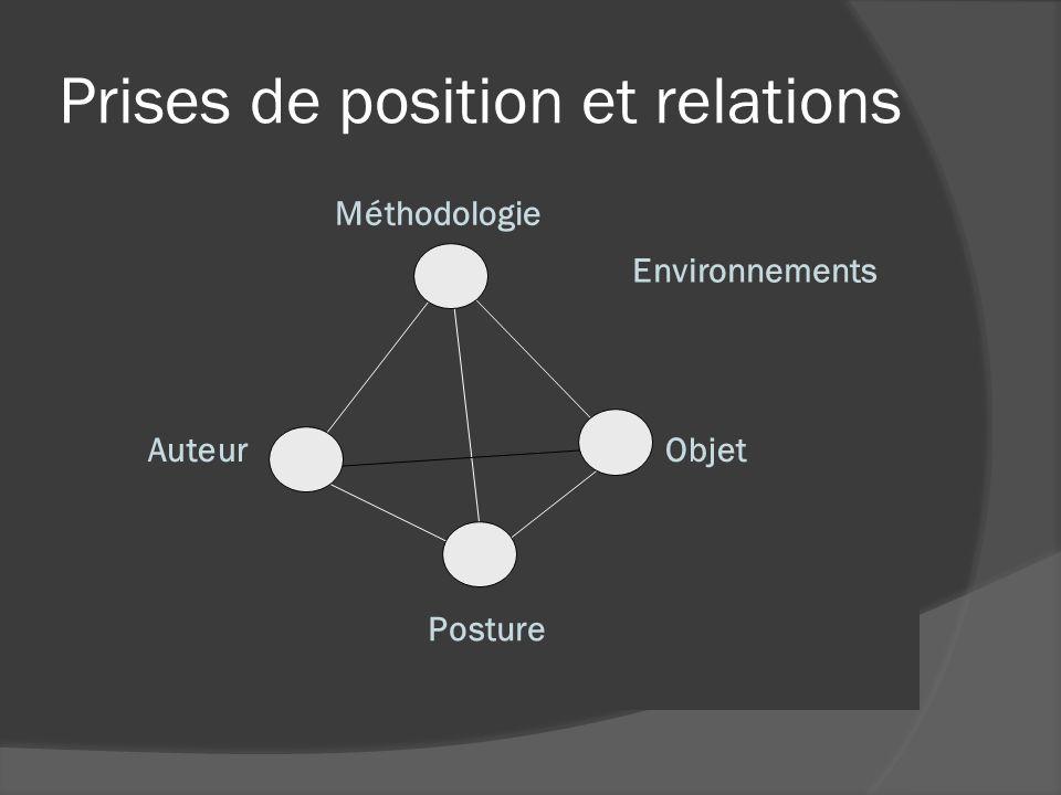 Prises de position et relations Environnements Méthodologie Auteur Posture Objet