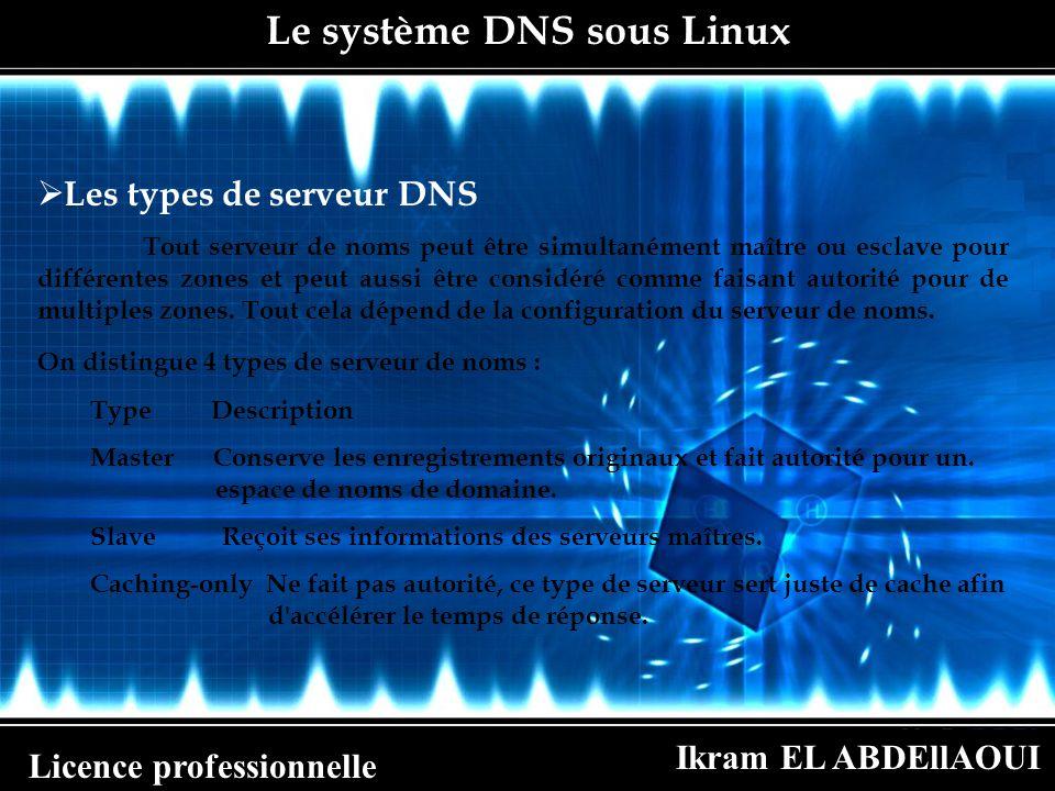 Ikram EL ABDEllAOUI Licence professionnelle Le système DNS sous Linux Les types de serveur DNS Tout serveur de noms peut être simultanément maître ou