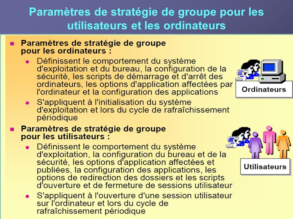 Paramètres de stratégie de groupe pour les utilisateurs et les ordinateurs