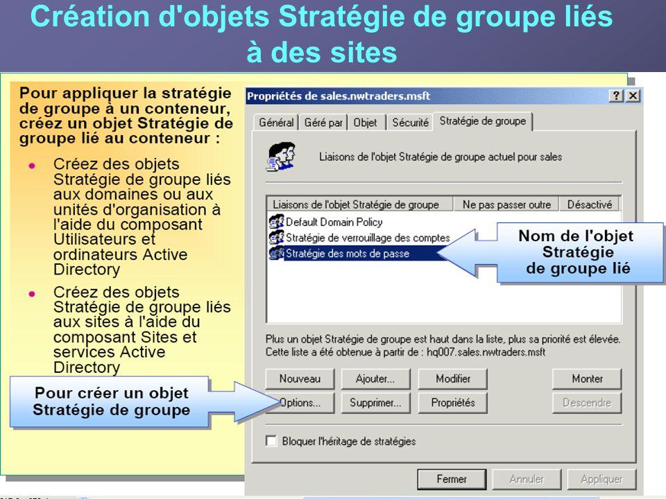 Création d'objets Stratégie de groupe liés à des sites