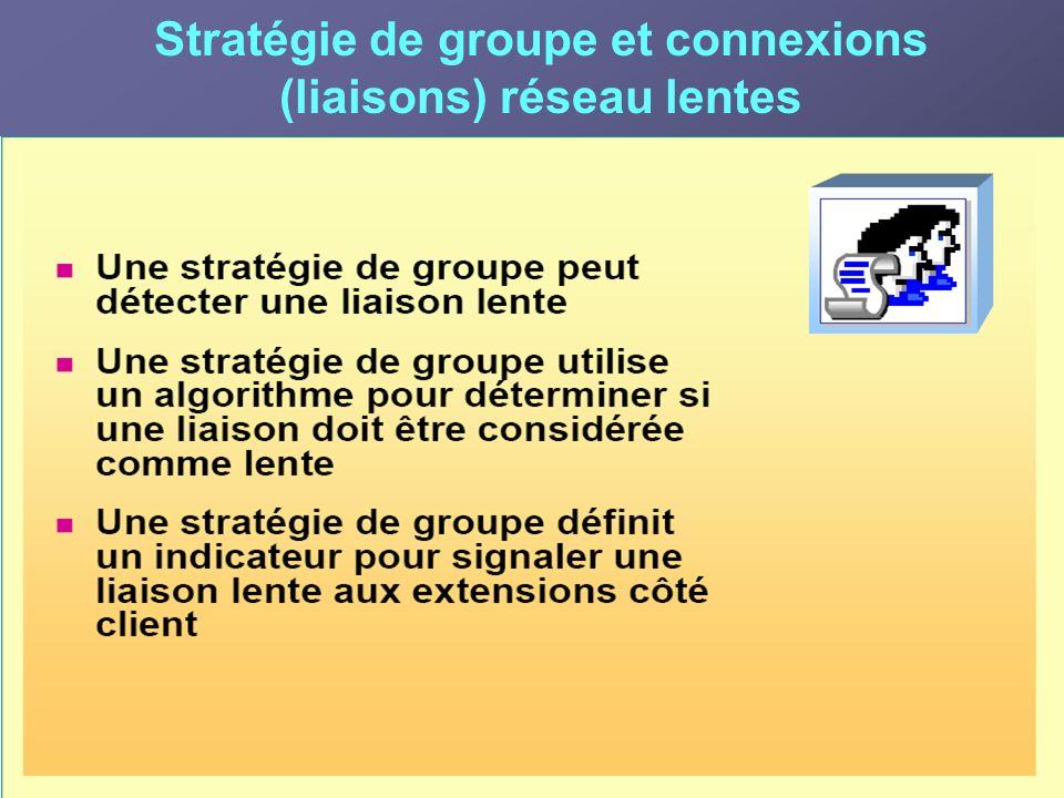 Stratégie de groupe et connexions (liaisons) réseau lentes