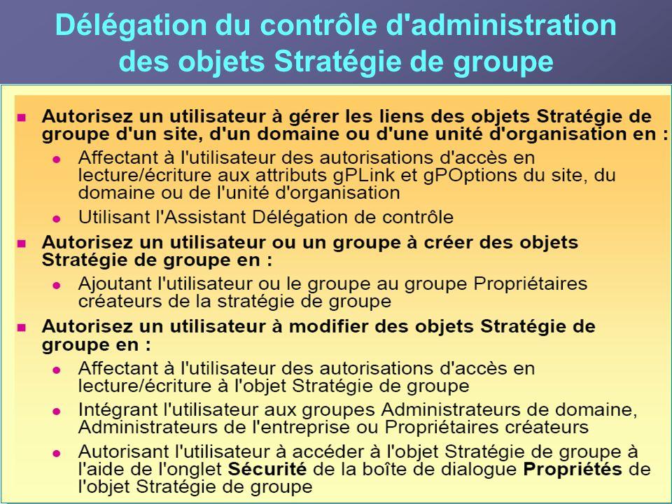 Délégation du contrôle d'administration des objets Stratégie de groupe
