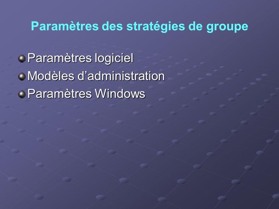 Paramètres des stratégies de groupe Paramètres logiciel Modèles dadministration Paramètres Windows