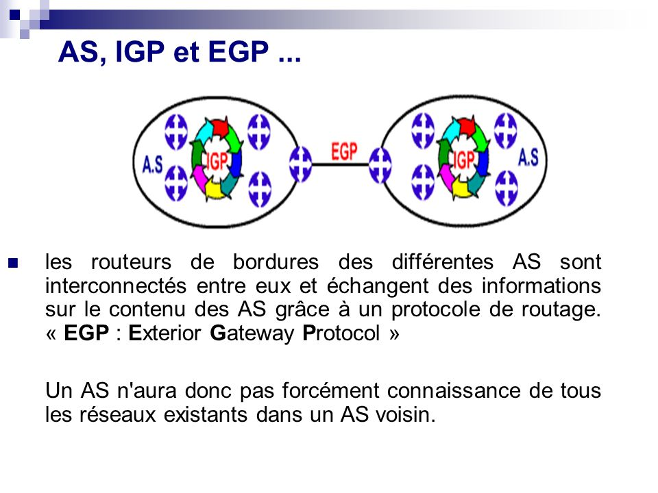 AS, IGP et EGP... les routeurs de bordures des différentes AS sont interconnectés entre eux et échangent des informations sur le contenu des AS grâce