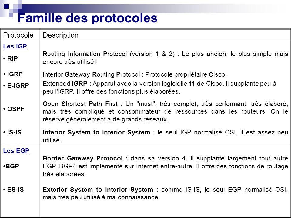 Famille des protocoles ProtocoleDescription Les IGP RIP IGRP E-IGRP OSPF IS-IS Routing Information Protocol (version 1 & 2) : Le plus ancien, le plus