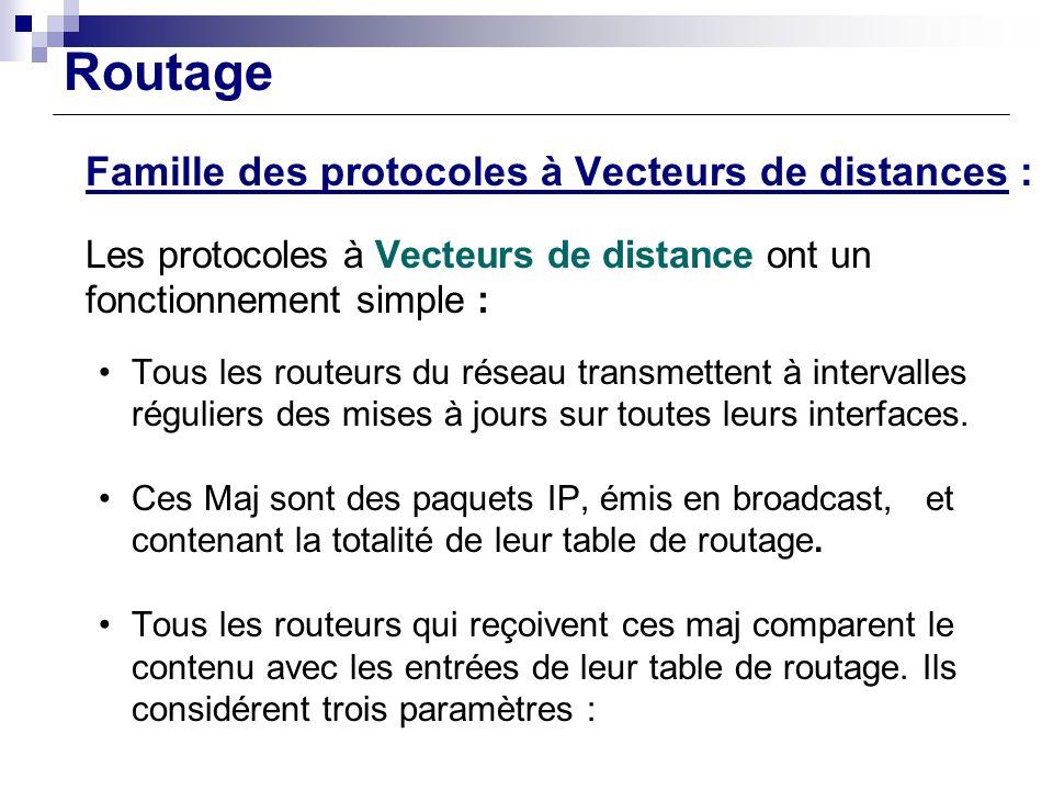 Routage Famille des protocoles à Vecteurs de distances : Les protocoles à Vecteurs de distance ont un fonctionnement simple : Tous les routeurs du rés