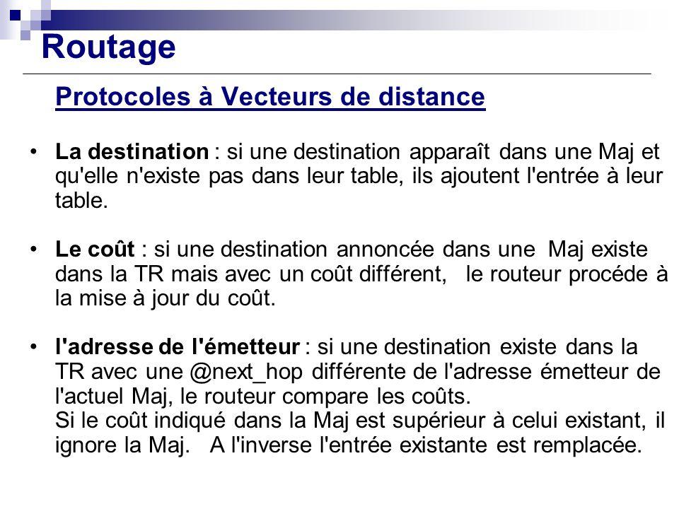 Routage Protocoles à Vecteurs de distance La destination : si une destination apparaît dans une Maj et qu'elle n'existe pas dans leur table, ils ajout
