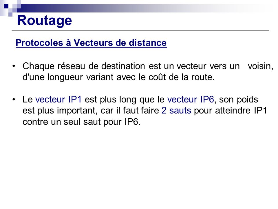 Routage Protocoles à Vecteurs de distance Chaque réseau de destination est un vecteur vers un voisin, d'une longueur variant avec le coût de la route.