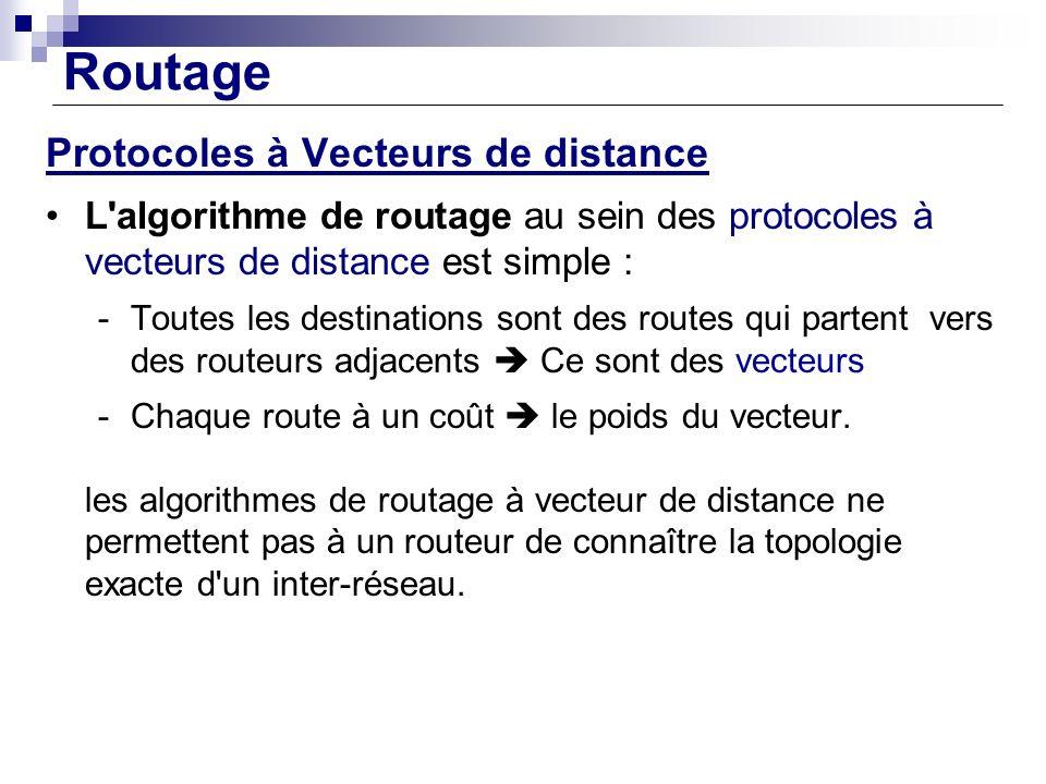 Routage Protocoles à Vecteurs de distance L'algorithme de routage au sein des protocoles à vecteurs de distance est simple : -Toutes les destinations