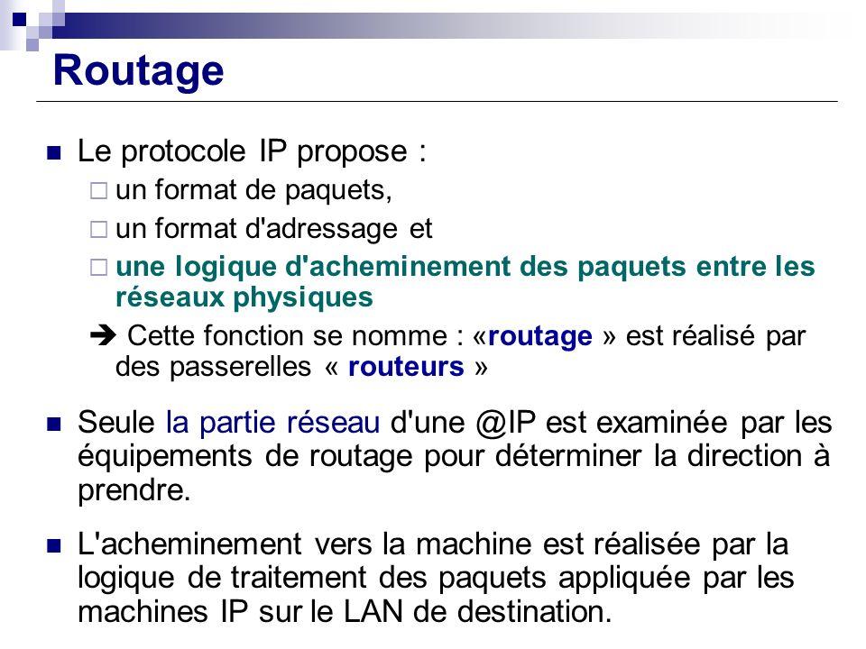 Routage Le protocole IP propose : un format de paquets, un format d'adressage et une logique d'acheminement des paquets entre les réseaux physiques Ce
