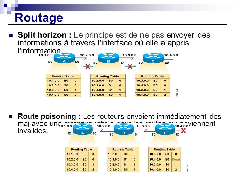 Routage Split horizon : Le principe est de ne pas envoyer des informations à travers l'interface où elle a appris l'information. Route poisoning : Les