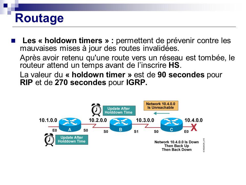Routage Les « holdown timers » : permettent de prévenir contre les mauvaises mises à jour des routes invalidées. Après avoir retenu qu'une route vers