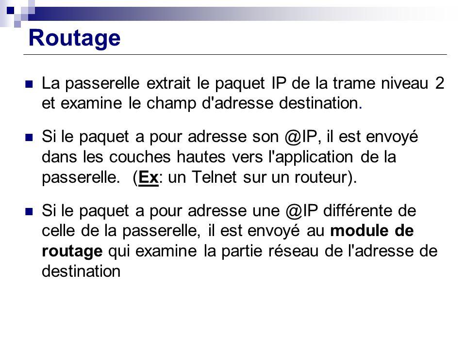 Routage La passerelle extrait le paquet IP de la trame niveau 2 et examine le champ d'adresse destination. Si le paquet a pour adresse son @IP, il est