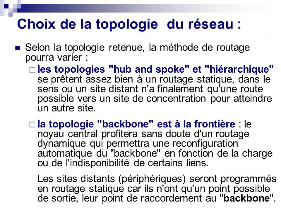 Choix de la topologie du réseau : Selon la topologie retenue, la méthode de routage pourra varier : les topologies