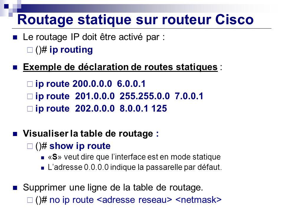 Routage statique sur routeur Cisco Le routage IP doit être activé par : ()# ip routing Exemple de déclaration de routes statiques : ip route 200.0.0.0
