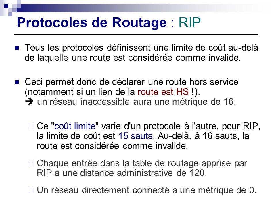 Protocoles de Routage : RIP Tous les protocoles définissent une limite de coût au-delà de laquelle une route est considérée comme invalide. Ceci perme