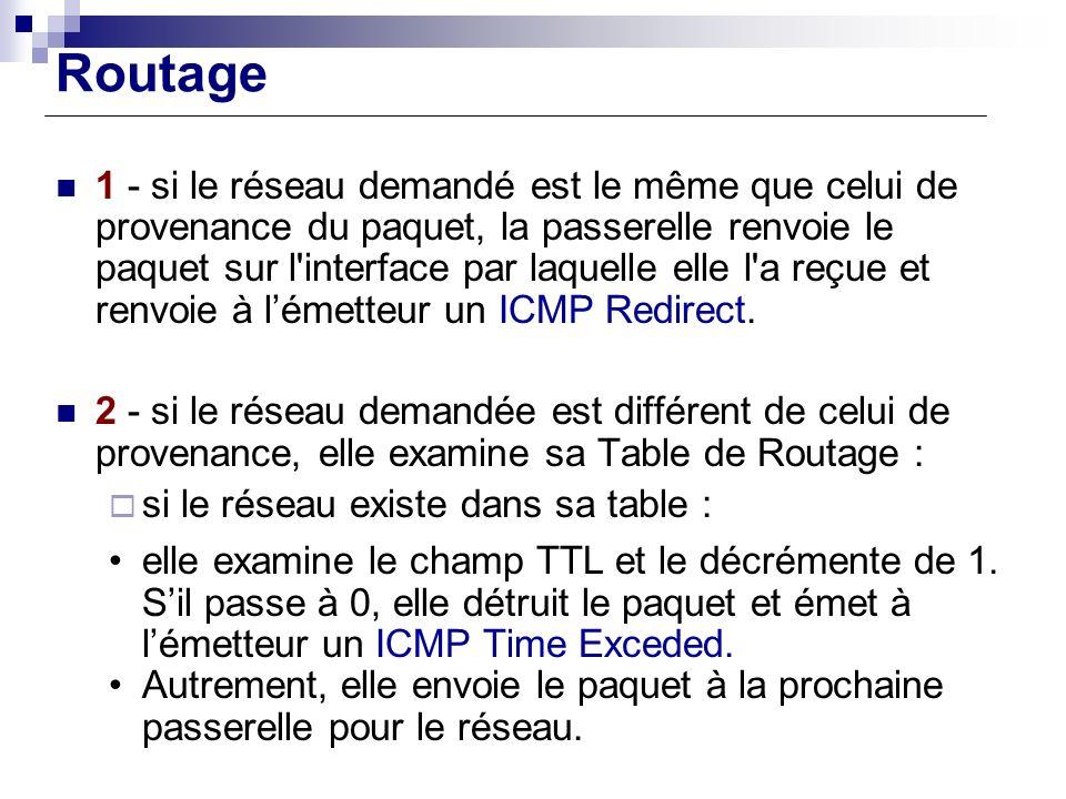 Routage statique sur routeur Cisco Le routage IP doit être activé par : ()# ip routing Exemple de déclaration de routes statiques : ip route 200.0.0.0 6.0.0.1 ip route 201.0.0.0 255.255.0.0 7.0.0.1 ip route 202.0.0.0 8.0.0.1 125 Visualiser la table de routage : ()# show ip route «S» veut dire que linterface est en mode statique Ladresse 0.0.0.0 indique la passarelle par défaut.