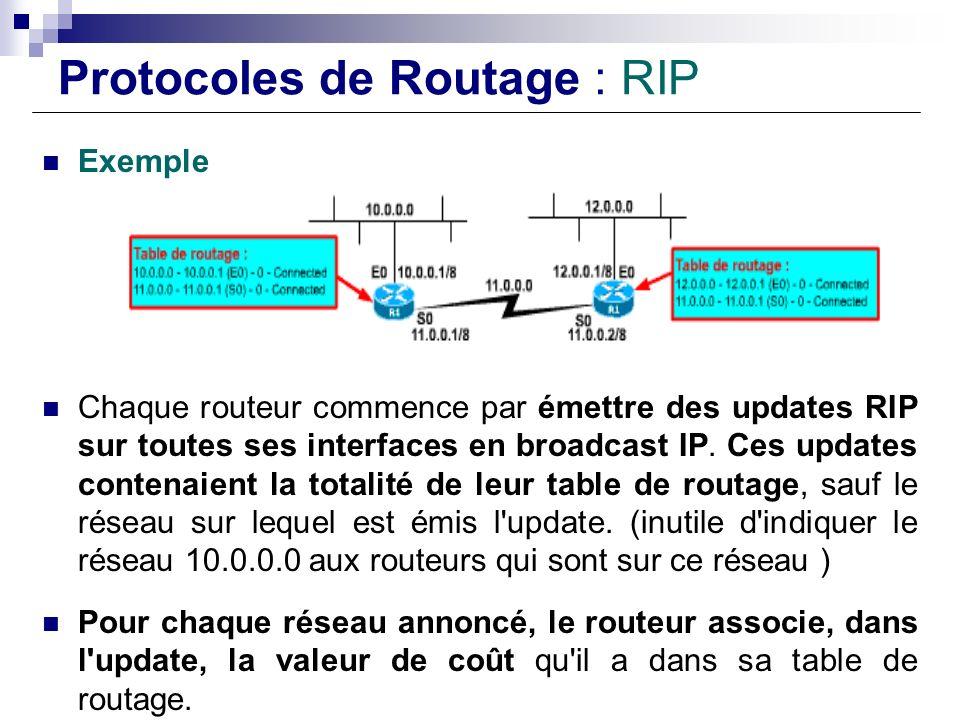 Protocoles de Routage : RIP Exemple Chaque routeur commence par émettre des updates RIP sur toutes ses interfaces en broadcast IP. Ces updates contena