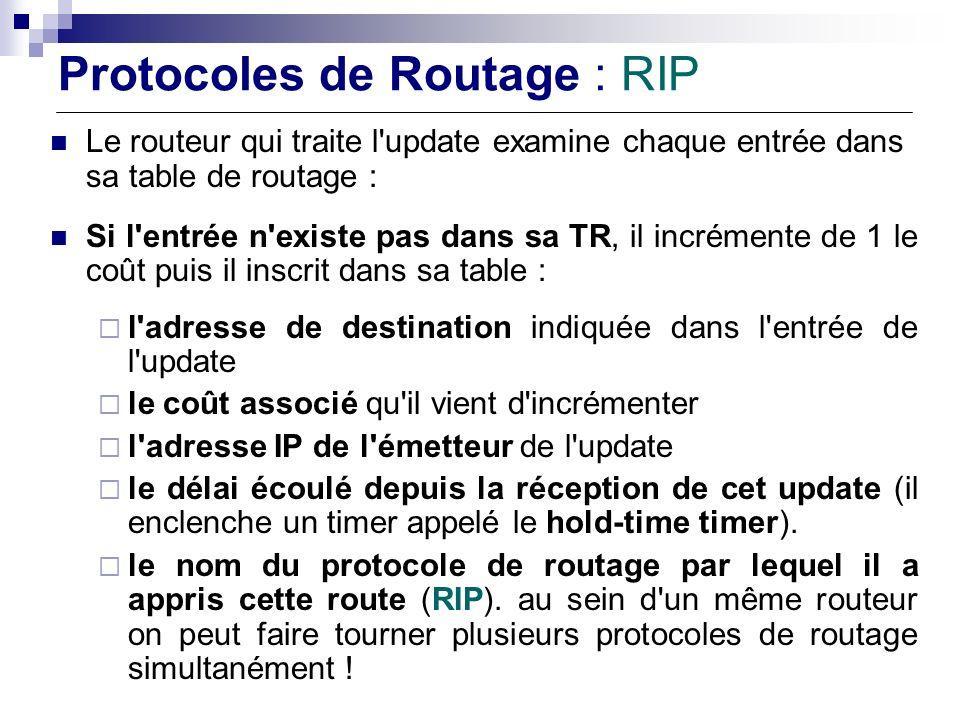 Protocoles de Routage : RIP Le routeur qui traite l'update examine chaque entrée dans sa table de routage : Si l'entrée n'existe pas dans sa TR, il in